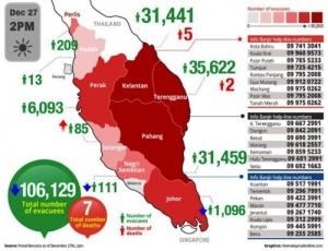latest_2pm_flood_infographics_2712_500_384_100