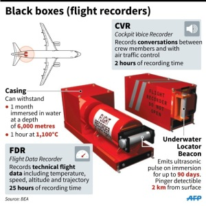 new afp-graphic-on-black box -data